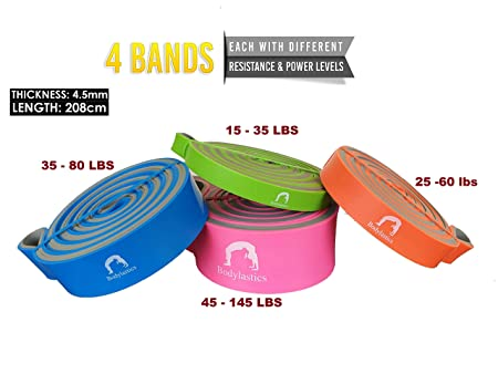 Bodylastic Dual Layer Resistance Band India