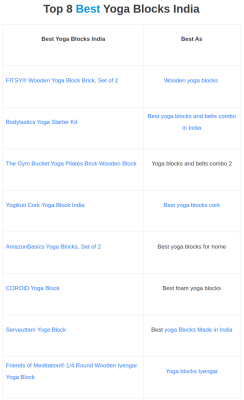 Yoga bricks